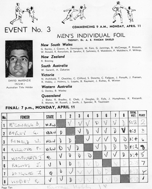 David McKenzie (Foil Champion 1965 Perth)